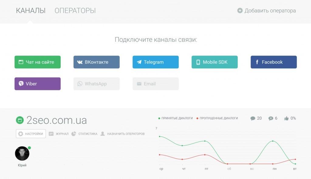 jivosite-dialog-adminpanel-new-2seo-com-ua-1024x589 JivoSite – мощный инструмент коммуникации с клиентом, картинка, фото, изображение